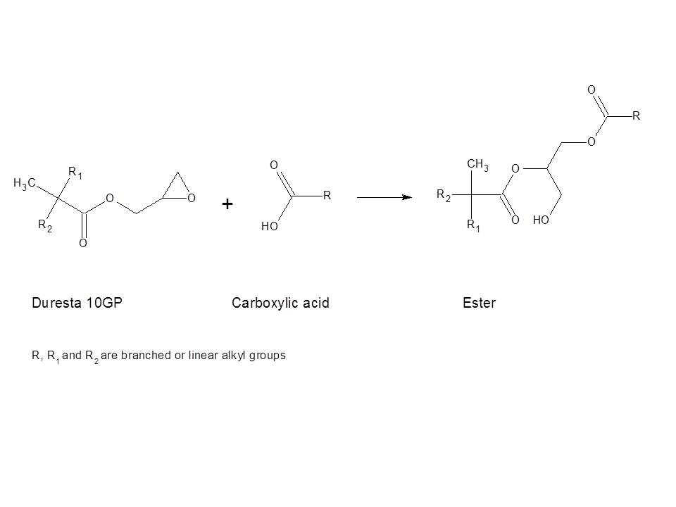 Chemical reaction - esterification Duresta
