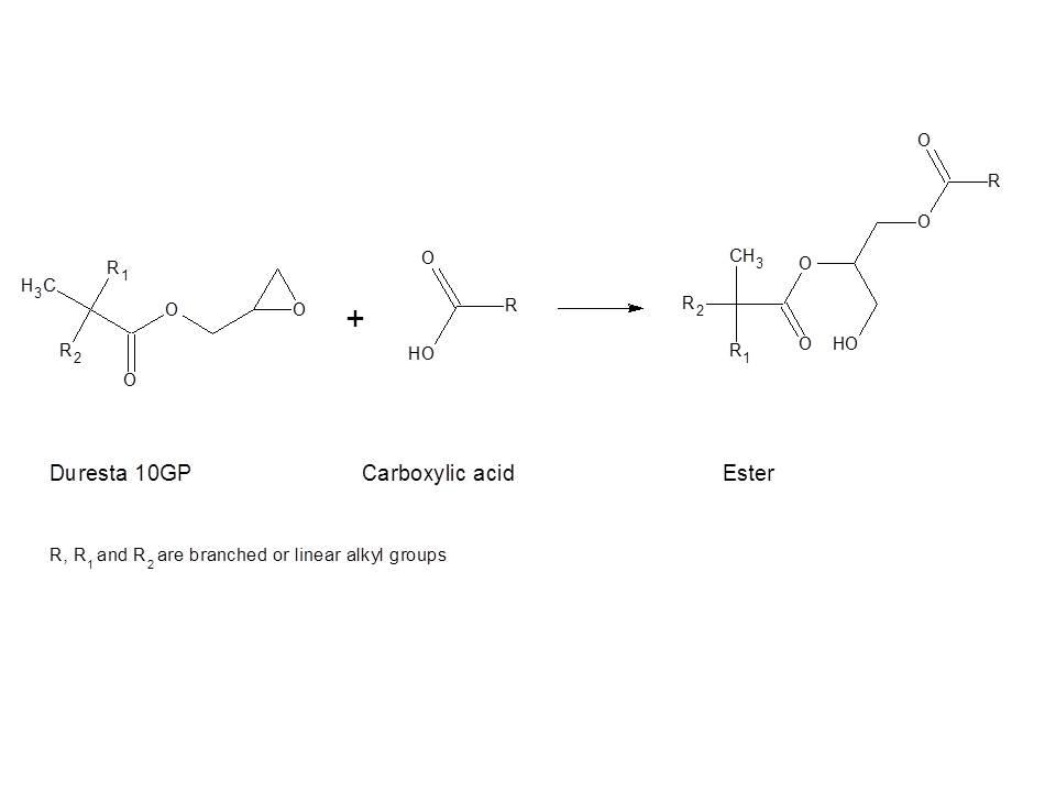 Chemical reaction - esterification Duresta