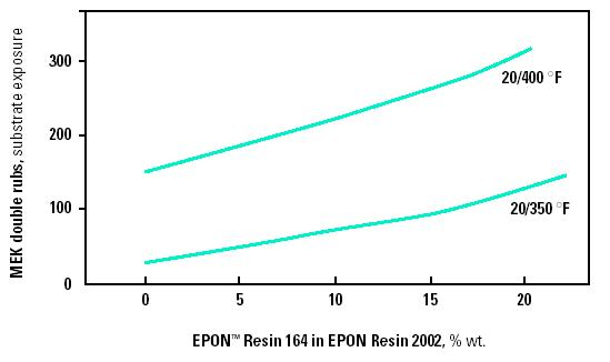 EPON 164 Figure 8